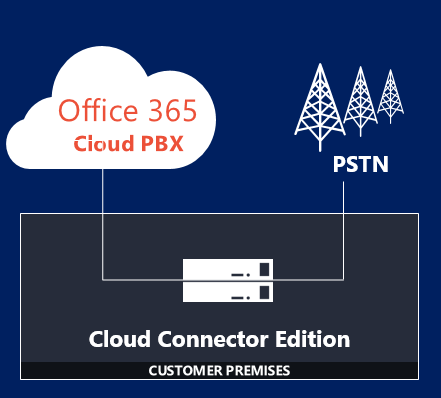 office 2016 new features pdf