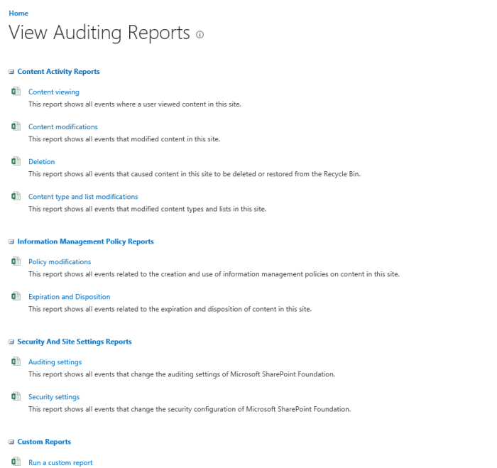 View Audit Reports
