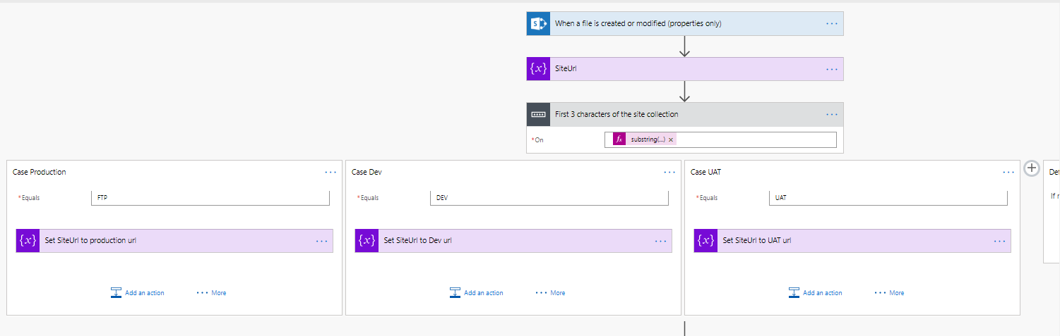 Microsoft Flow – How to create multiple environments for